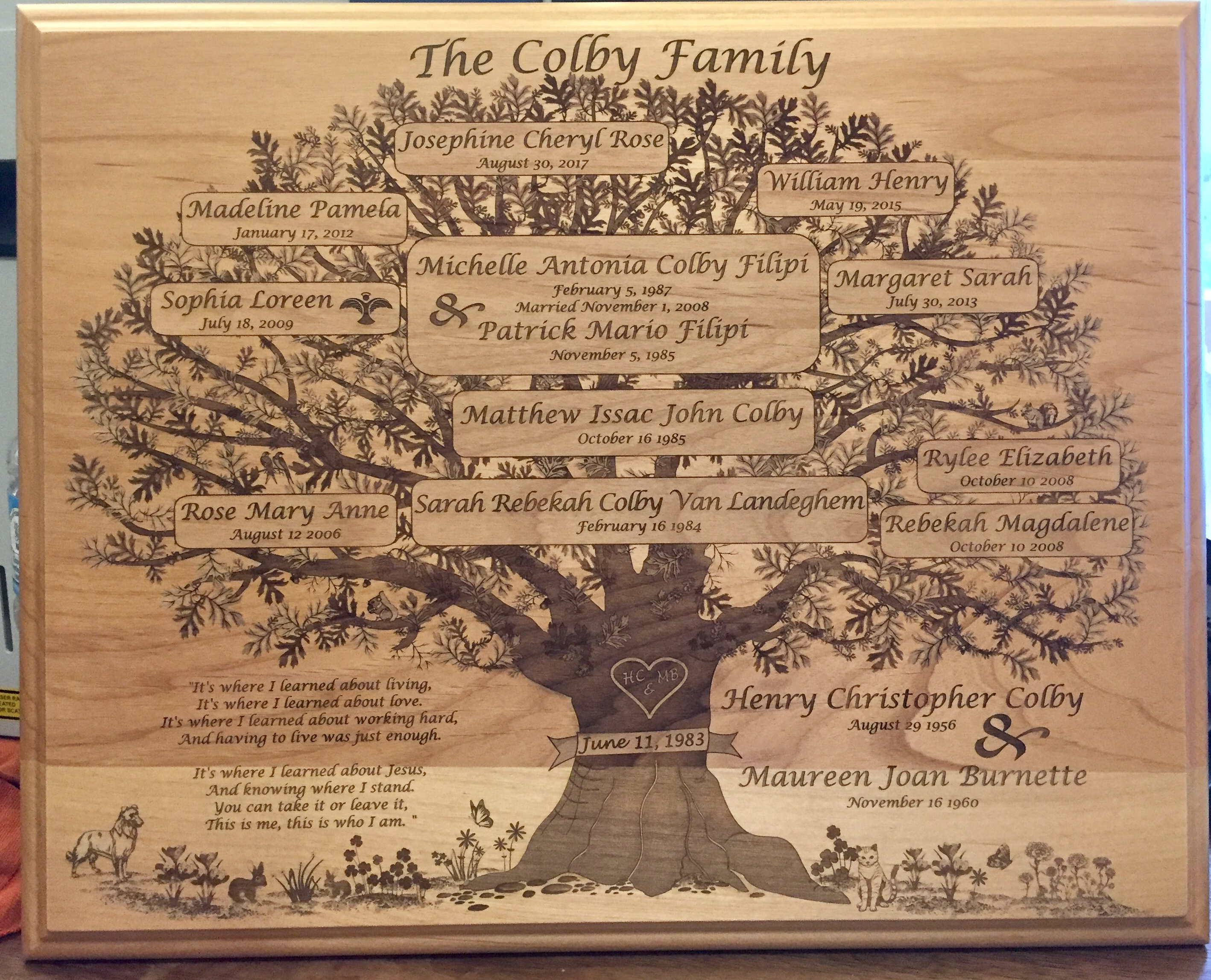 more examples - Family Tree Plaques